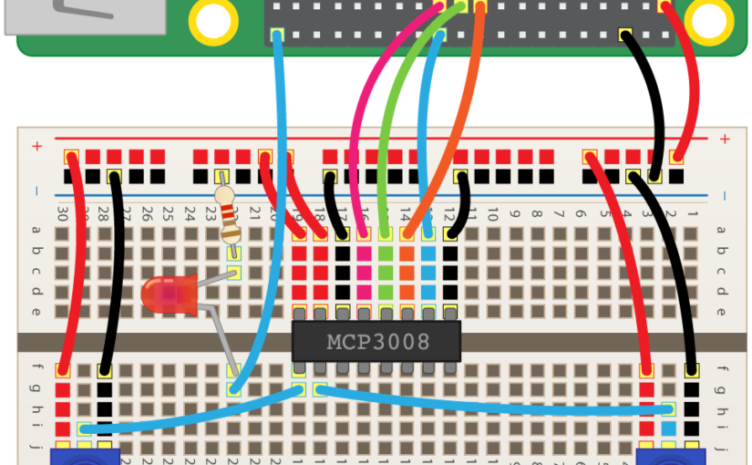 What's new in GPIO Zero v1.3?